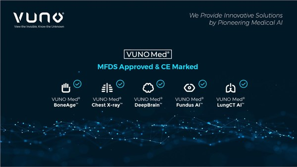 VUNO Obtains CE Mark for 5 of Their Medical AI Solutions