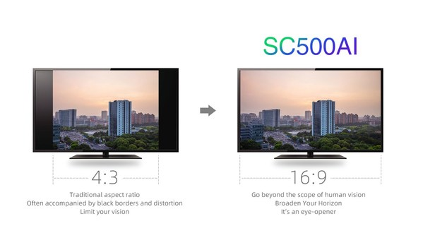 SC500AI format comparison (PRNewsfoto/SmartSens Technology)
