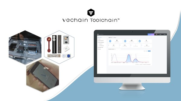 VeChain Announces A Market Ready Blockchain Food Safety Solution Powered By VeChain ToolChain™