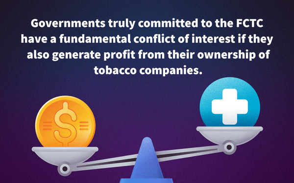 Conflicts Among State-Owned Global Tobacco Companies and Governments Impede Tobacco Control Efforts