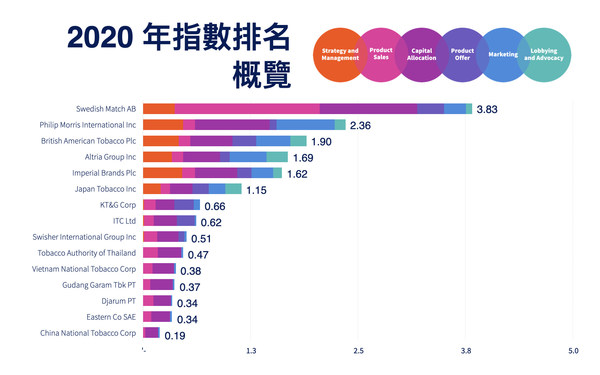 https://mma.prnasia.com/media2/1277830/2020_index_ranking_hk.jpg?p=medium600
