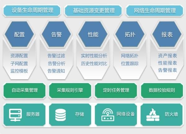 ISPIM功能架构图