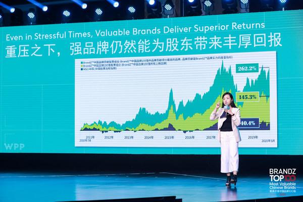 凯度集团中国CEO兼BrandZ全球总裁王幸讲话之二