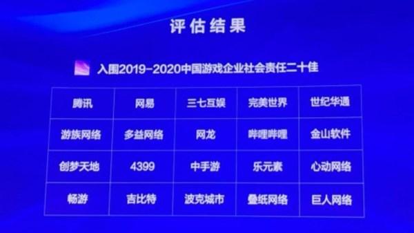 """三七互娱荣膺人民网""""游戏企业社会责任二十佳企业"""""""