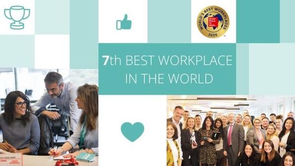 """德科集团获评""""2020全球最佳工作场所""""第7位,较去年上升4位"""