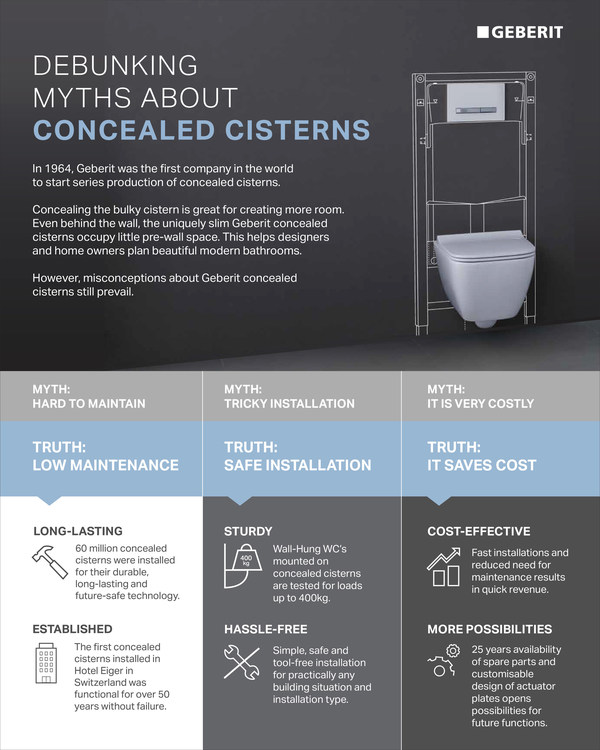 Concealed Cisterns Myths Debunked by Geberit