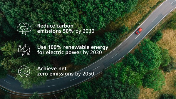 Lear Climate Change Strategy Aims for Net Zero Emissions by 2050