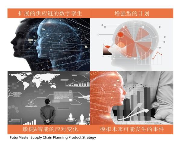 FuturMaster 携手凯辉基金,加速全球战略布局