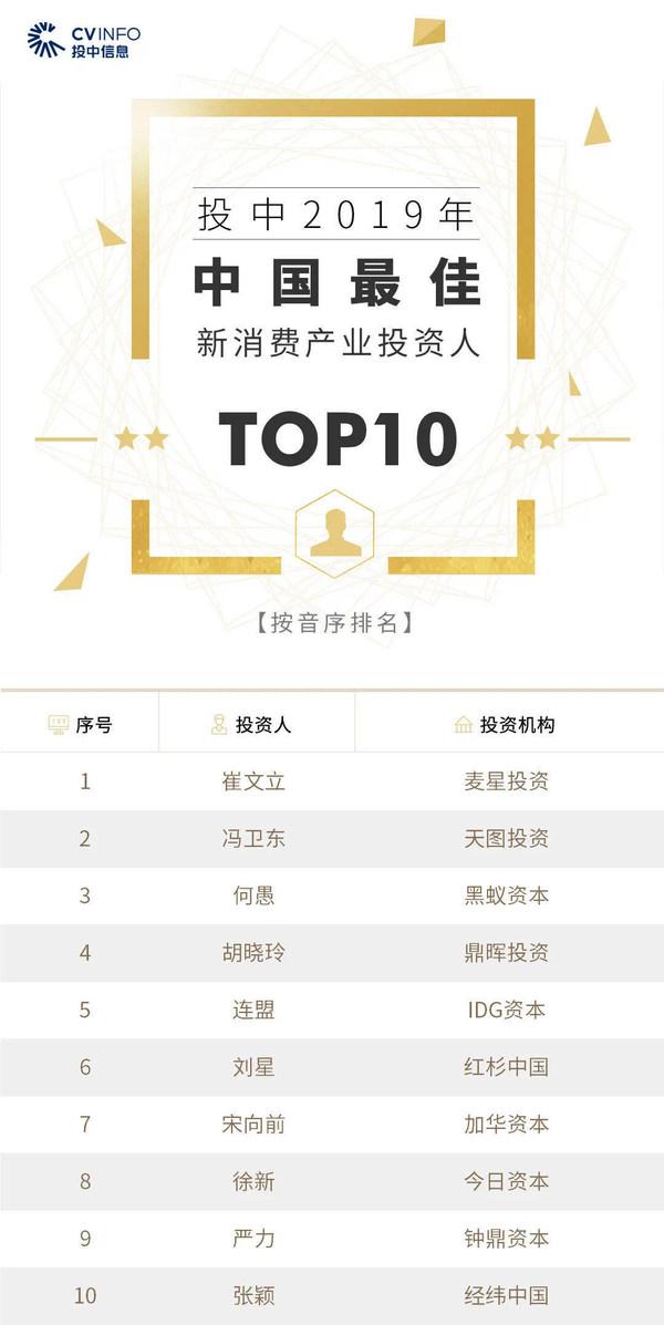 加华资本宋向前入选投中2019年度新消费产业榜单