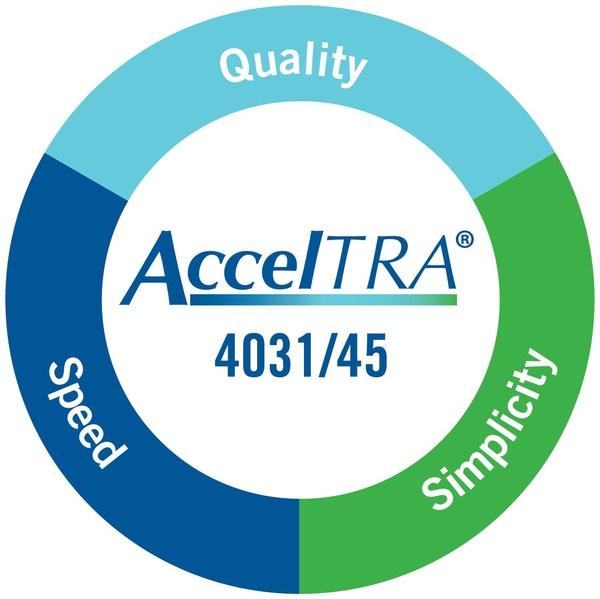 西氏医药包装在中国市场新推出的AccelTRA(R) RTS/RTU组件,最大的特征是:优质、快速、简便