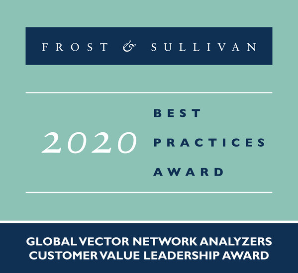 2020 Global Vector Network Analyzers Customer Value Leadership Award