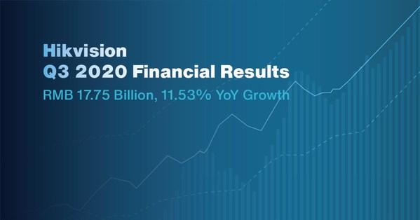Hikvisionが2020年第3四半期決算を発表