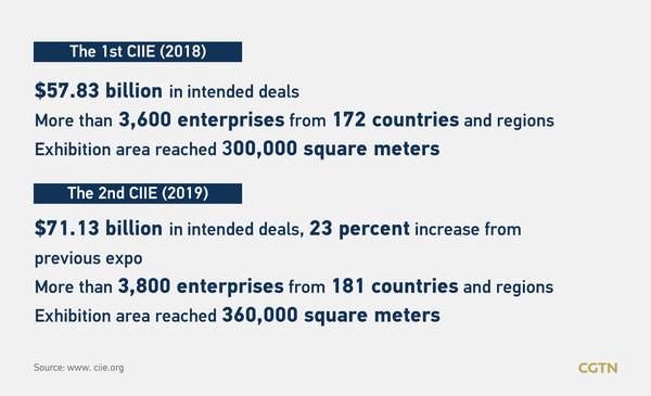 CGTN - 중국, 팬더믹 타격 받은 세계 경제에 해결잭 제시