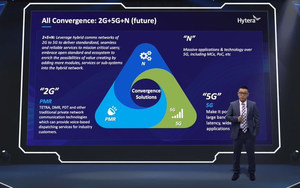 Hytera Envisages the Future of PMR at Critical Communications World Virtual Conference