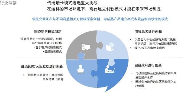 科锐国际副总裁段立新:全面推进健康中国建设下的人才趋势与破局