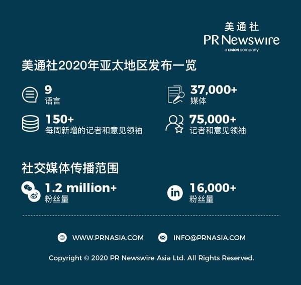 美通社2020年亚太地区发布一览