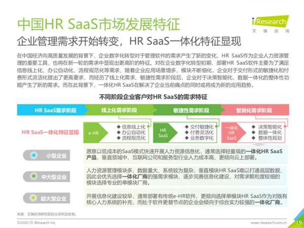 艾瑞咨询:2020年HR SaaS市场增速超36%,北森等一体化厂商受关注