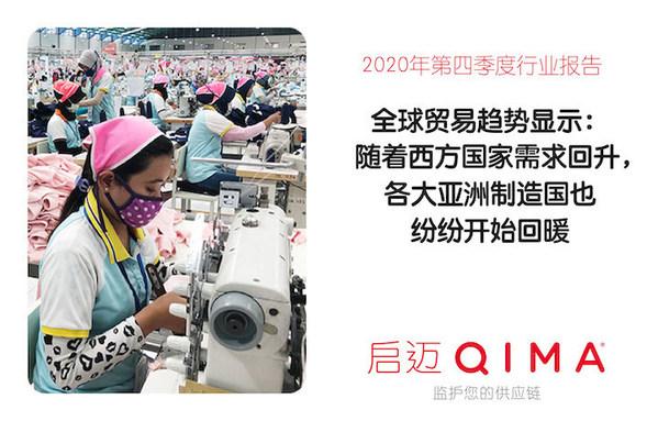启迈QIMA发布第四季度行业报告