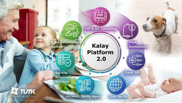 TUTK's Kalay platform 2.0 provides IoT development kits for customized services such as P2P, IoT connection, streaming audio and video and product optimization.