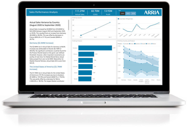 Arria for Power BI enhances the value of your dashboard with intelligent narrative. Quickly identify, understand, communicate and action key insights with user configurable, out-of-the-box narratives — based on visuals, or all underlying data.