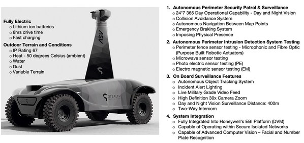Stealth Autonomous Security Vehicle