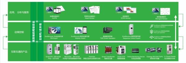 施耐德电气:寒冬将至,如何保障供暖期电力绿色安全可靠运行?