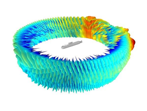 采用的新边界元算法 (BEM) 计算得到的潜艇目标强度结果。本案例计算了离潜艇 100 m 的水中,1.5 kHz 频率的散射场声压级。