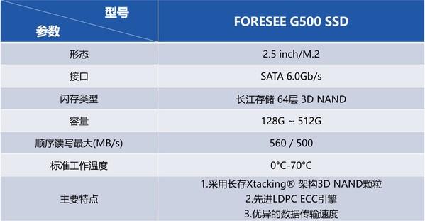 FORESEE国产固态硬盘产品参数