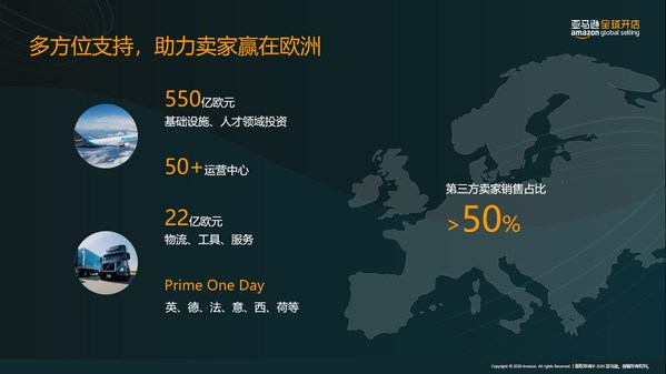 赢在欧洲 亚马逊全球开店推出一系列举措 助力卖家发展欧洲业务