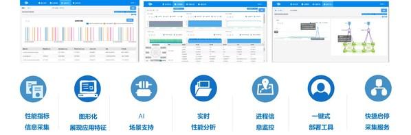ClusterEngineV5的HPC应用性能分析工具