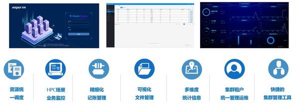 ClusterEngineV5的HPC业务管理平台