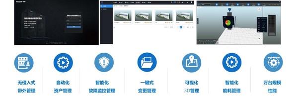 SC20浪潮发布新一代ClusterEngine,支持HPC+AI多负载业务