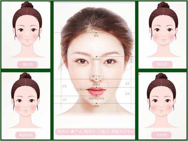 华东宁波医药:现代部位美学与钻石注射技术