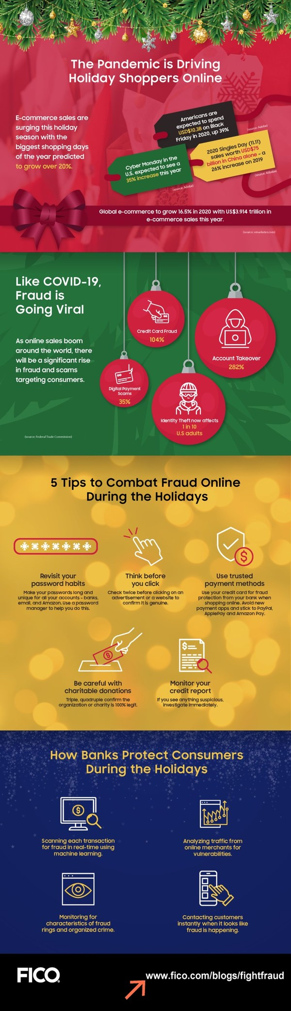 5 Tips to Combat Fraud Online During the Holidays