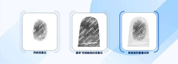 平面捺印指纹面积比传统采集大70%以上