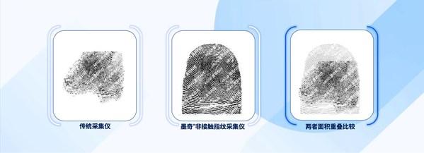 滚动捺印指纹面积比传统采集大20%以上