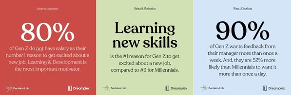 """""""Build a Workplace to Attract and Retain Gen Z in Vietnam"""" study"""