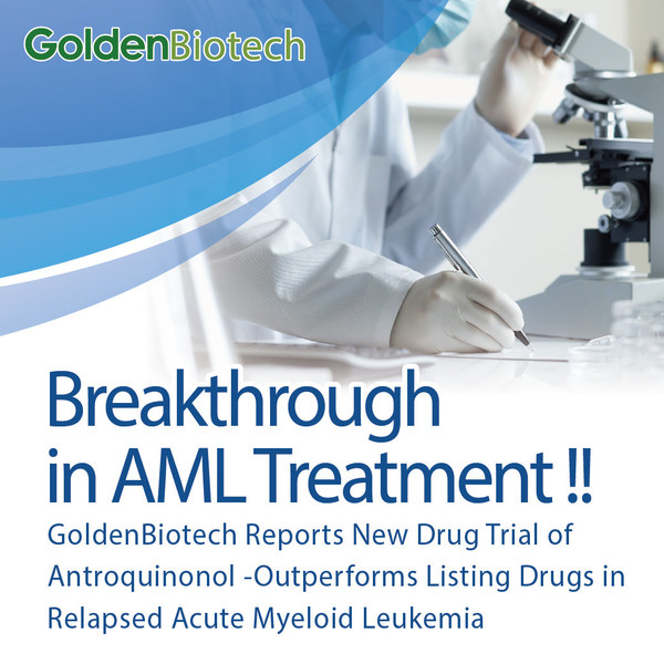 Breakthrough in AML Treatment: GoldenBiotech Reports New Drug Trial of Antroquinonol -Outperforms Listing Drugs in Relapsed Acute Myeloid Leukemia