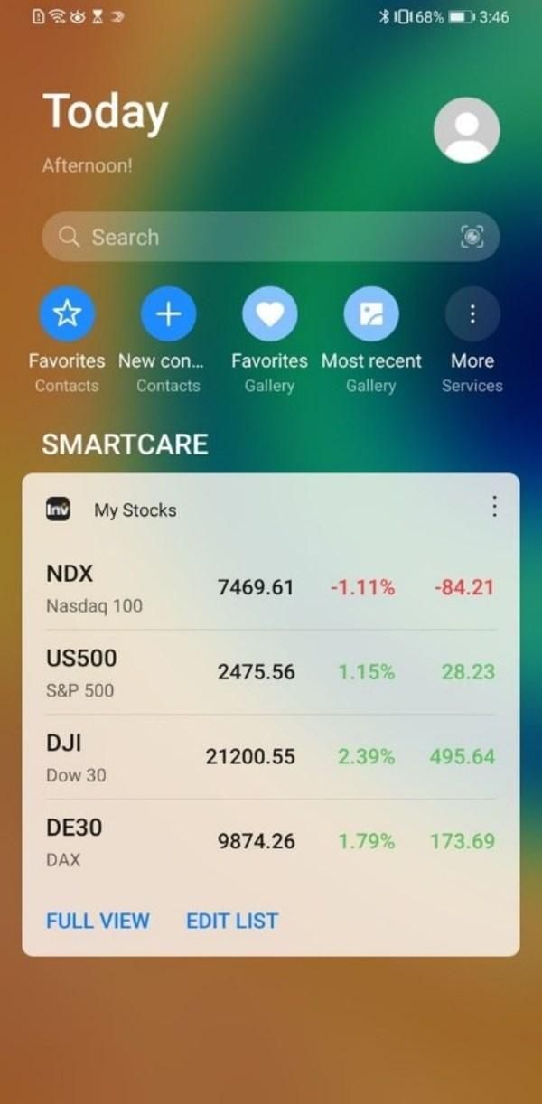 强强联合,双赢共进:Investing.com携手华为终端云服务为全球用户服务