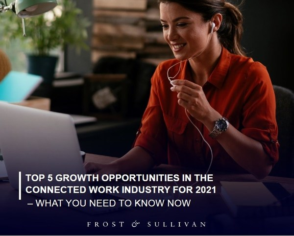 Frost & Sullivan Unfolds 5 Growth Opportunities in the Connected Work Industry for 2021