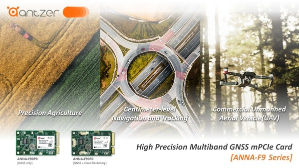 Antzertech Unveils Its GNSS Expansion Cards for Centimeter-Level Positioning