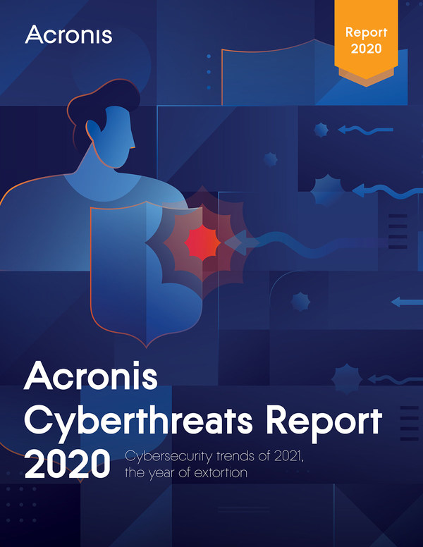 "Halaman Depan ""Acronis Cyberthreats Report 2020"""