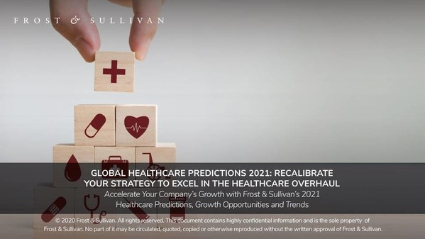 Frost & Sullivan Reveals Top Eight Predictions that Will Define Healthcare in 2021