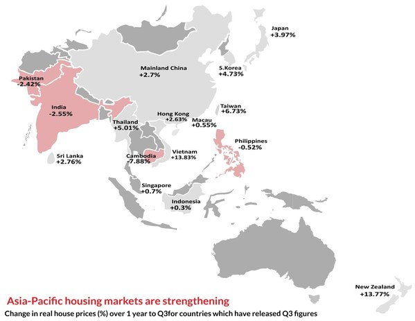 Global Property Guide: Global property markets have had an amazing year