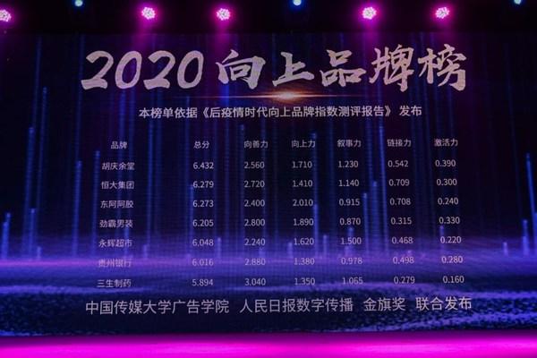 联合传媒大学及人民日报数字传播,金旗奖发布2020向上品牌榜