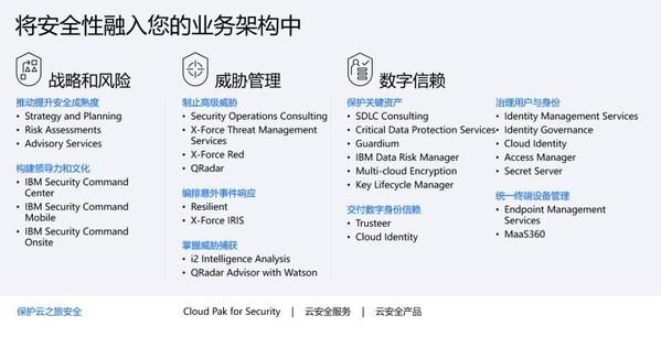 IBM安全提供贯穿战略风险、威胁管理、数字信赖和云安全的全产品及服务方案