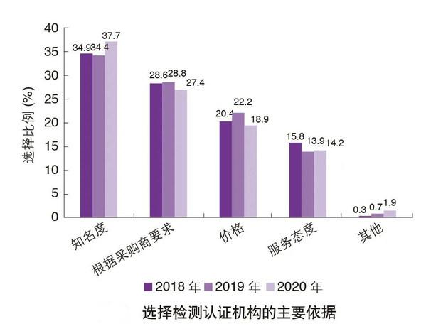 """TUV莱茵连续三年获""""中国外贸贡献奖"""""""