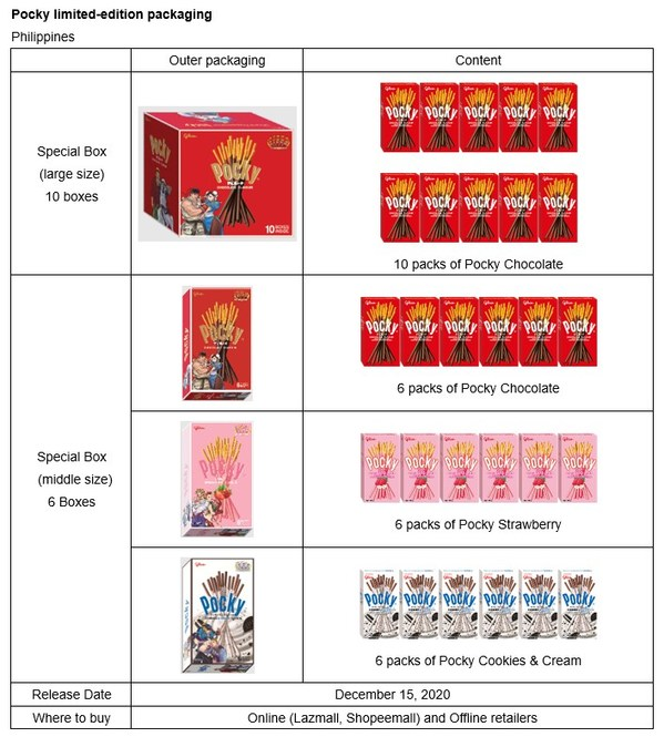 Pocky limited-edition packaging - Philippines