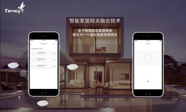 小燕科技智能家居網關融合技術,將多個實體智能家居網關融合為一個虛擬網關