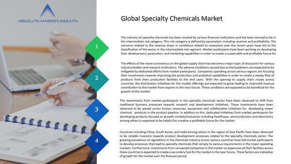 未来8年全球特种化学品市场将每年增长4.1%